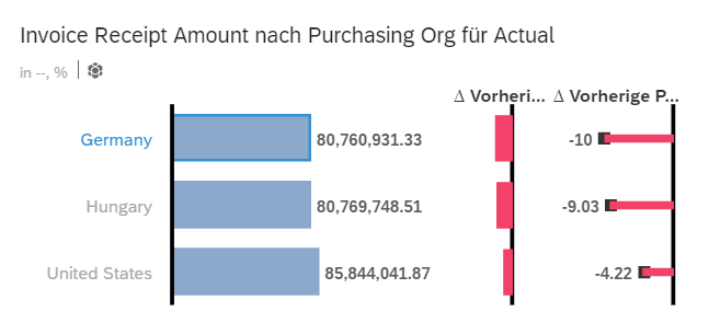 sac-procurement-bild-4
