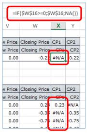 Einsatz navigationsstabiler Excel-Funktionen