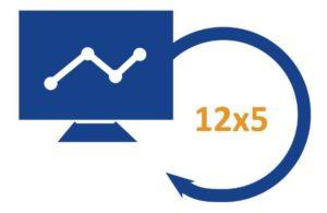 Application Management Services: Servicezeiten