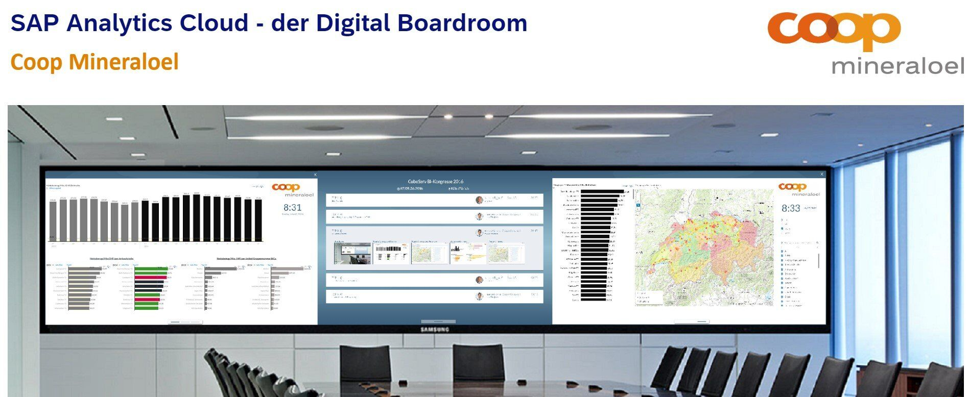 COOP_Digital_Boardroom