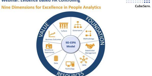 Webinar: Evidence based HR Controlling